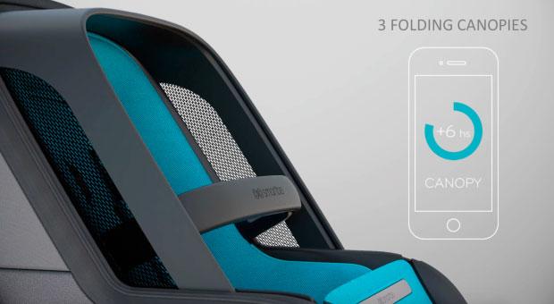 Умная коляска Smartbe - защита от пыли и аллергенов