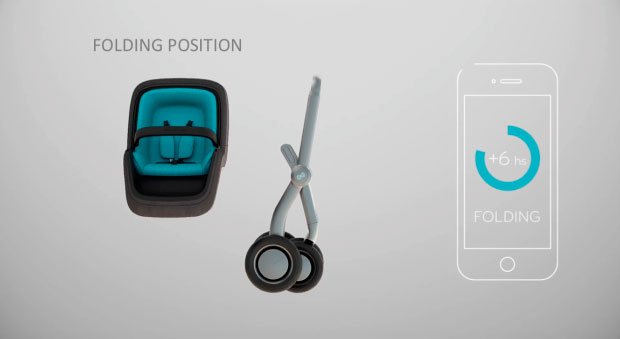 Умная коляска Smartbe - автоматически складывается