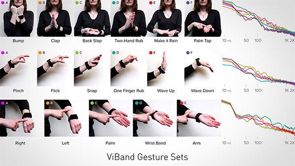 Технология ViBand